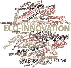 Word cloud for Eco-innovation