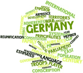 Word cloud for Germany