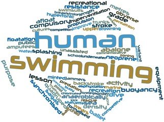 Word cloud for Human swimming
