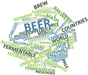 Word cloud for Beer