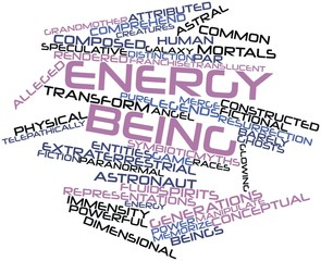 Word cloud for Energy being