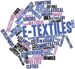 Word cloud for E-textiles