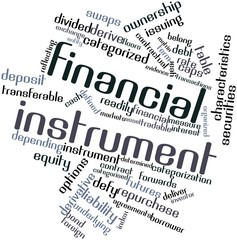Word cloud for Financial instrument