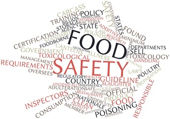 Word cloud for Food safety
