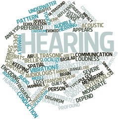 Word cloud for Hearing