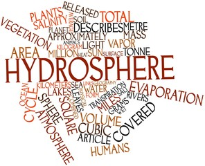 Word cloud for Hydrosphere