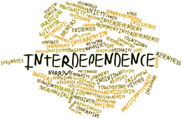 Word cloud for Interdependence