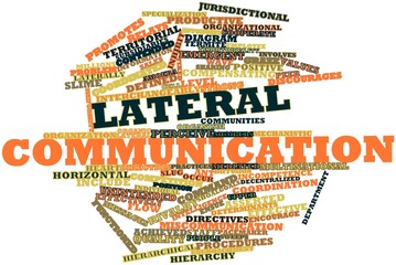 Word cloud for Lateral communication