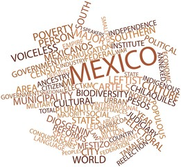 Word cloud for Mexico