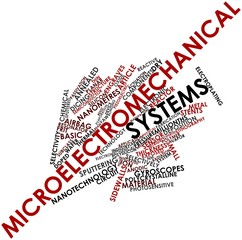 Word cloud for Microelectromechanical systems