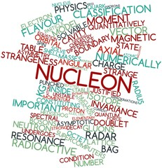 Word cloud for Nucleon