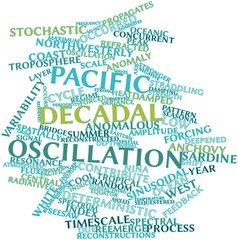 Word cloud for Pacific decadal oscillation