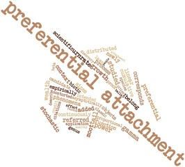 Word cloud for Preferential attachment