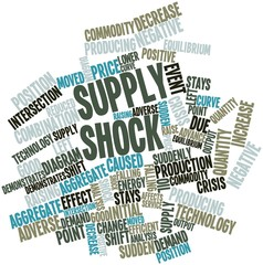 Word cloud for Supply shock