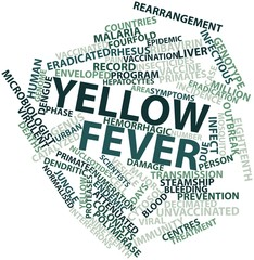 Word cloud for Yellow fever