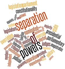 Word cloud for Separation of powers