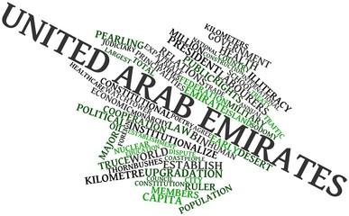 Word cloud for United Arab Emirates