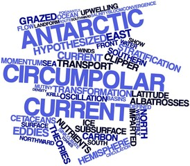 Word cloud for Antarctic Circumpolar Current