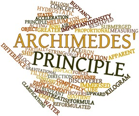 Word cloud for Archimedes' principle