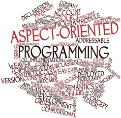 Word cloud for Aspect-oriented programming