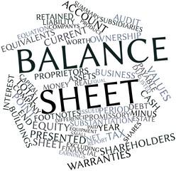 Word cloud for Balance sheet