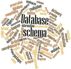 Word cloud for Database schema