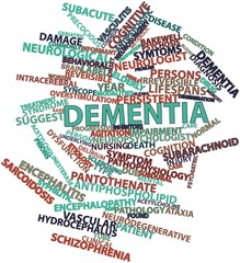 Word cloud for Dementia