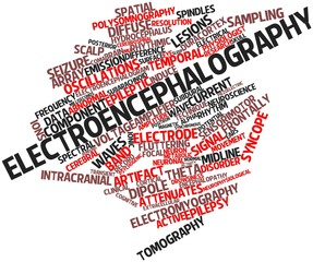 Word cloud for Electroencephalography