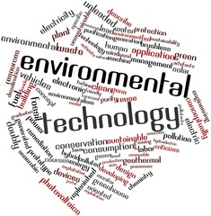 Word cloud for Environmental technology