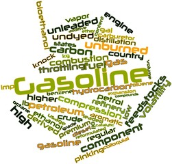 Word cloud for Gasoline