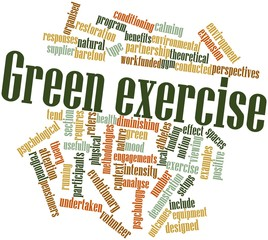 Word cloud for Green exercise