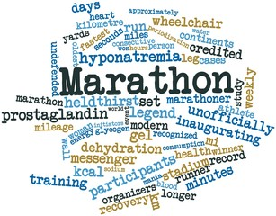 Word cloud for Marathon