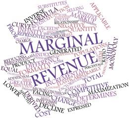 Word cloud for Marginal revenue