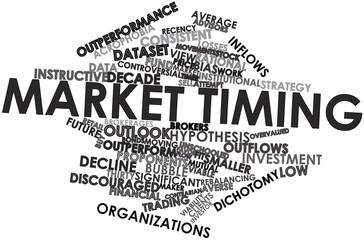 Word cloud for Market timing