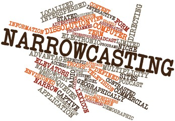 Word cloud for Narrowcasting