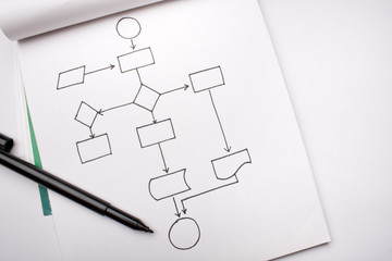Hand drawn of an empty flow chart with a pen on a notepad