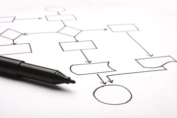 Hand drawn of an empty flow chart with a pen