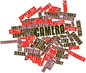 Word cloud for Camera