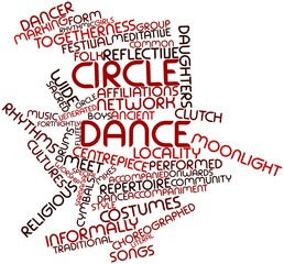 Word cloud for Circle dance