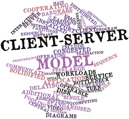 Word cloud for Client-server model