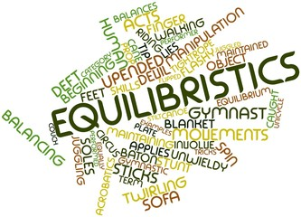 Word cloud for Equilibristics