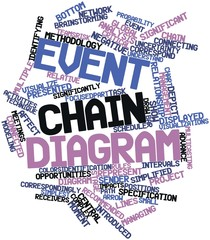 Word cloud for Event chain diagram