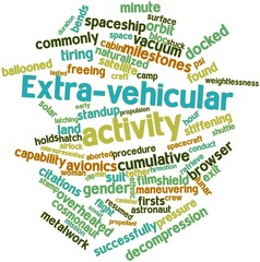 Word cloud for Extra-vehicular activity