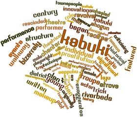 Word cloud for Kabuki