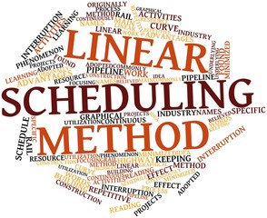 Word cloud for Linear scheduling method