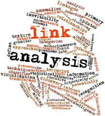 Word cloud for Link analysis