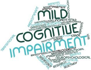Word cloud for Mild cognitive impairment