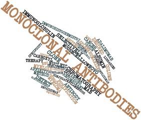Word cloud for Monoclonal antibodies