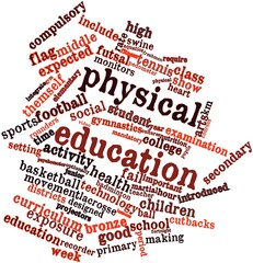 Word cloud for Physical education