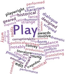 Word cloud for Play